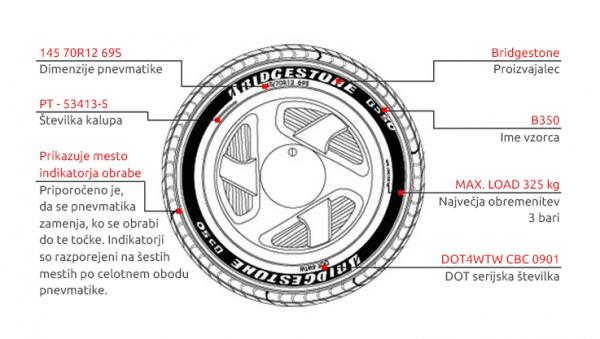 Oznake na pnevmatiki